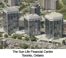 Sun Life Financial Inc. company